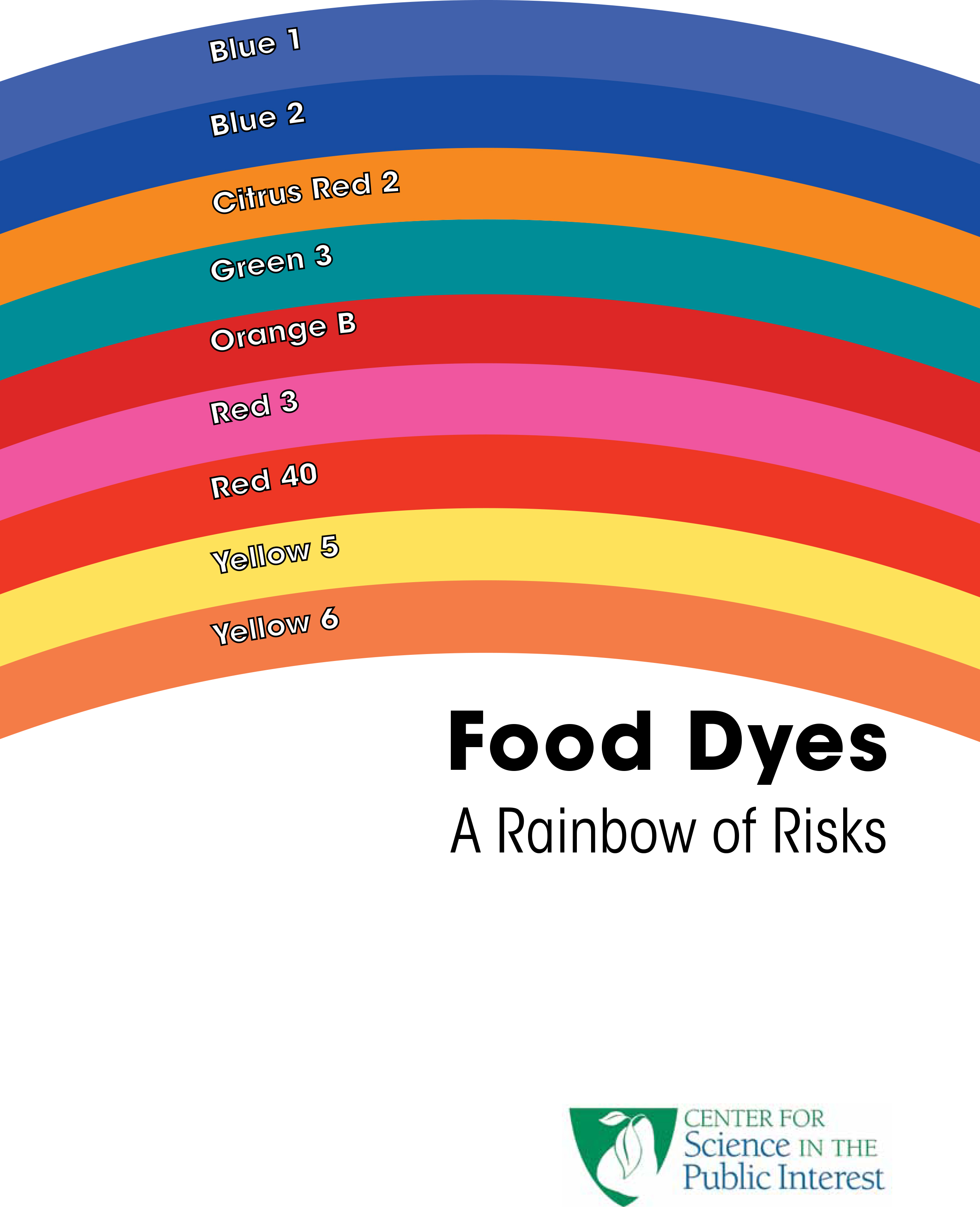 Food Dyes Linked to Cancer, ADHD and Allergies « Trucolor